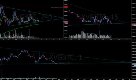XVGBTC: XVGBTC - Consolidation for a few weeks + Breakout