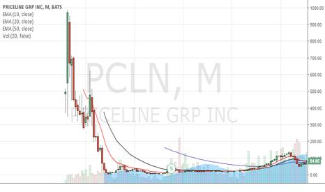 PCLN: CEO Boyd