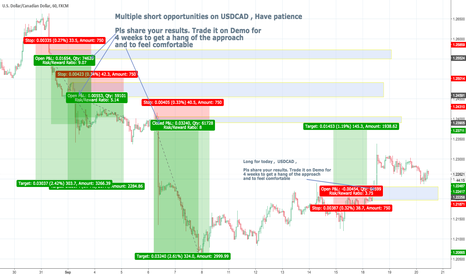 USDCAD: USDCAD - good volatility expected today