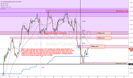 USDCAD: USDCAD Price structure analysis (1H)