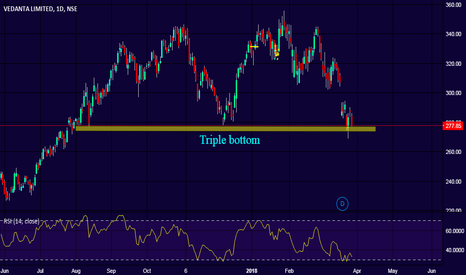 VEDL: Vedanta - Triple bottom