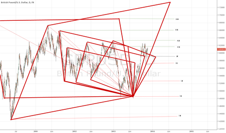 GBPUSD: GBPUSD... love it or hate it...  she plays!