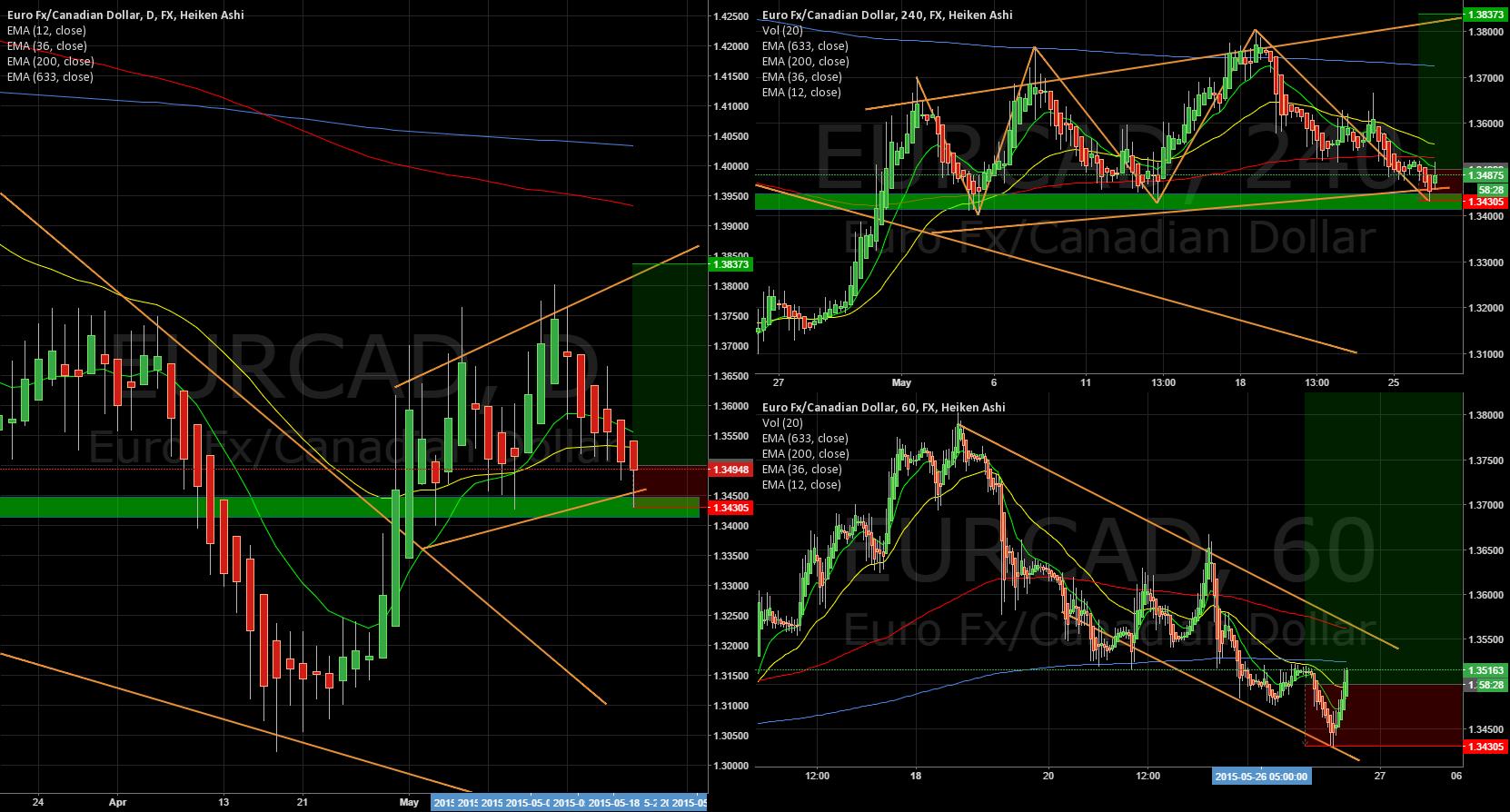 Bounce trade EURCAD ~300Pips target