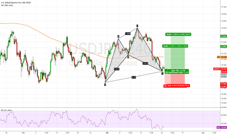USDJPY: USD/JPY, Long with Cypher Pattern
