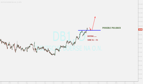 DB1: DB1...possible pullback ...buy after good candle on H4