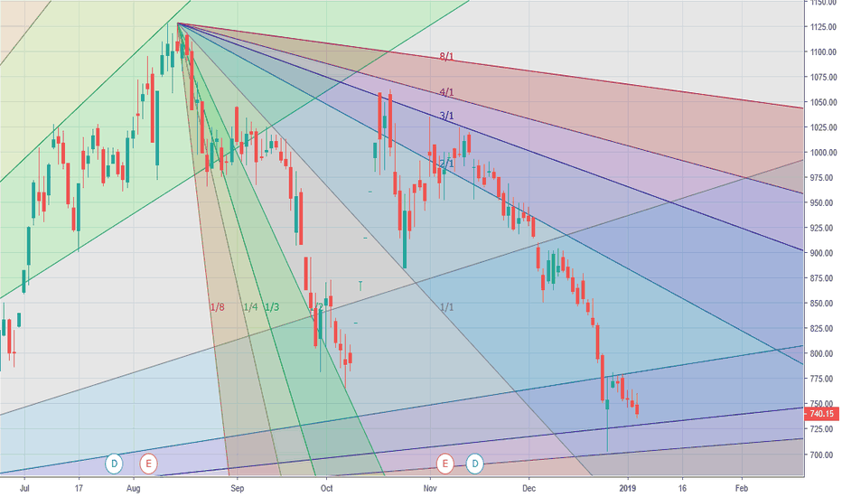 GRAPHITE: looking for support