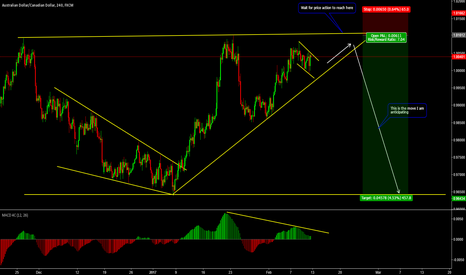 AUDCAD: AUDCAD Shorts Coming Up Soon