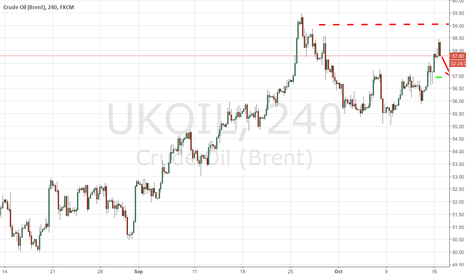 UKOIL: Interest to Yellen fades as investors eye new Fed governor