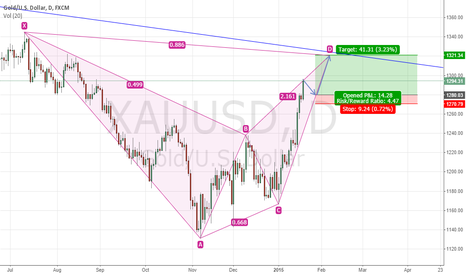 XAUUSD: Bearish Bat forming on 1D XAUUSD