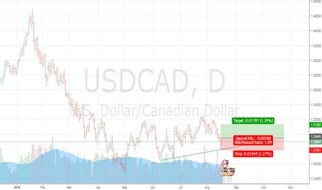 USDCAD: USD CAD Buy Stop