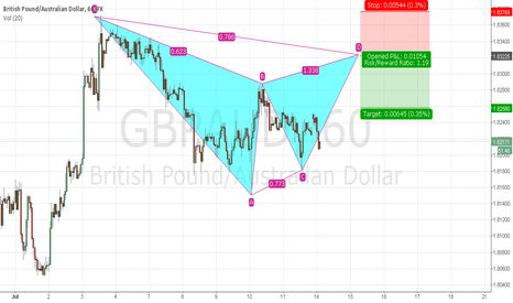 GBPAUD: gbpaud bearish gartley