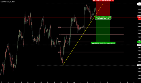 EURUSD: EU fall out