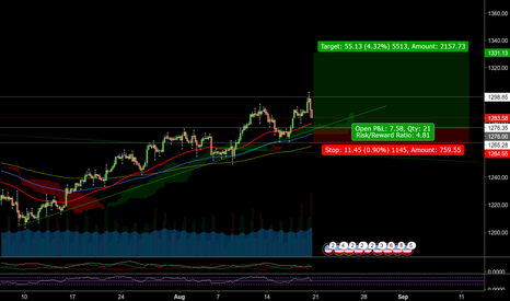 XAUUSD: Could gold go long?