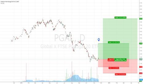PGAL: pgal long