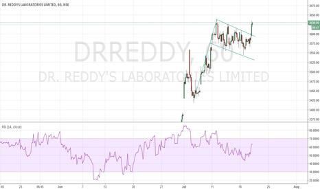 DRREDDY: drreddy