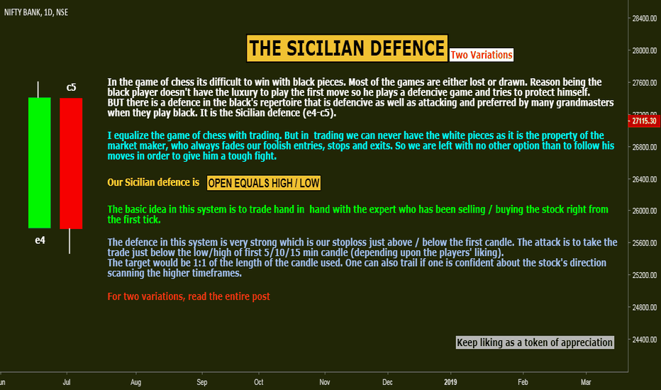 Banknifty The Sicilian Defense Two Variations