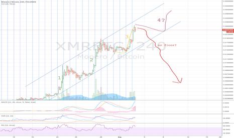 XMRBTC: XMR made jump 3