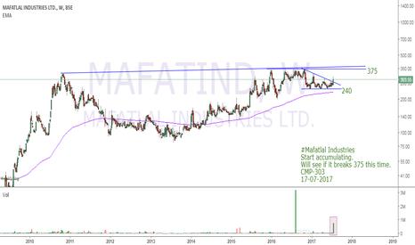 MAFATIND: #Mafatlal Industries