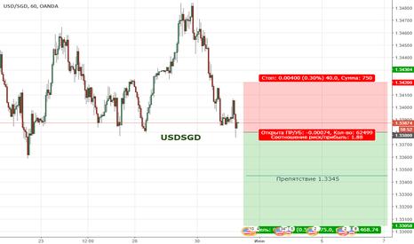 USDSGD: Цена продолжает находиться в коррекции