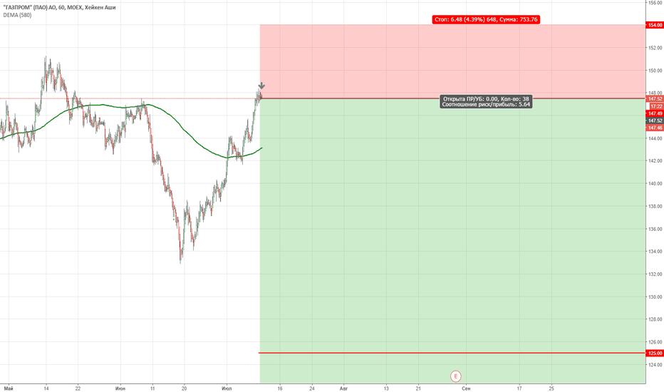 GAZP: Газпром продавать