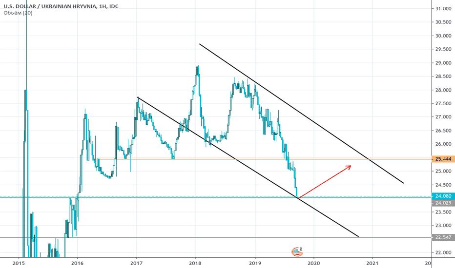 Доллар черный рынок в Украине