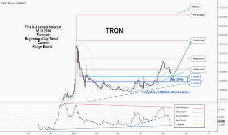 TRXBTC: There is a possibility for the beginning of uptrend in TRXBTC .