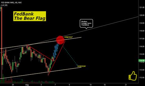 FEDERALBNK: FedBank: The Bear Flag