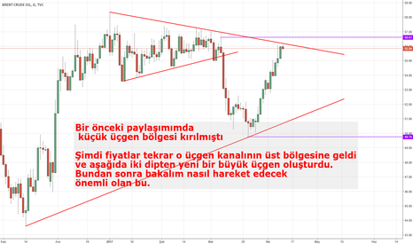 UKOIL: #UKOIL - #USOIL - #Crude