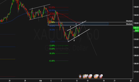 XAUUSD: Best zone to sell