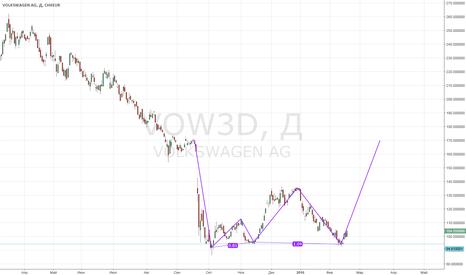 VOW3: Volkswagen нарисовал двойное дно + закрыть гэп