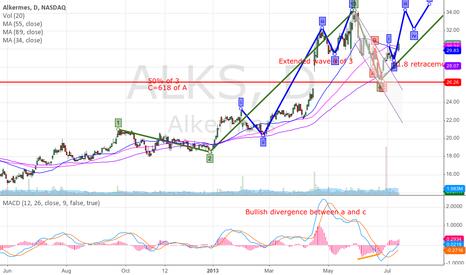 ALKS: Long ALKS in beginning of swing up