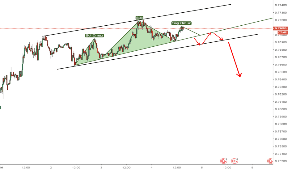 CADCHF: cadchf obo ve ending channel