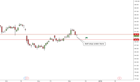 PG: P&G - Sell stop order advised