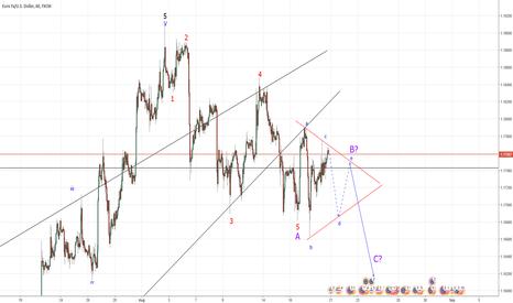 EURUSD: EURUSD - Updated chart replacing 18th Aug Chart.