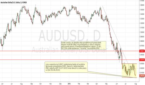 AUDUSD: AUD/USD (D) 31.07.2013