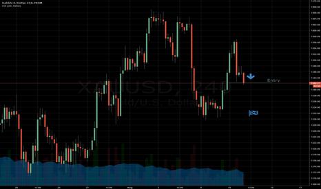 XAUUSD: GOLD/US Short in H4-H1