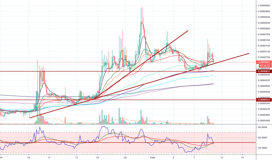RLCBTC: Posted days ago maybe we have a BARR formation check update