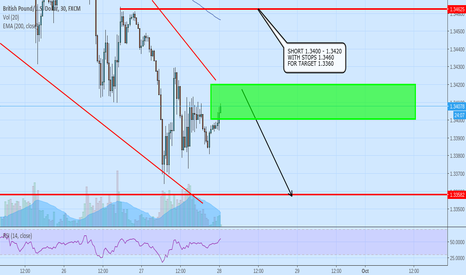 GBPUSD: GBPUSD short 1.3400 - 1.3420 with STOPS 1.3460 for TARGET 1.3360