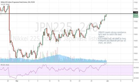 JPN225: CHANCE TO SHORT JPN225