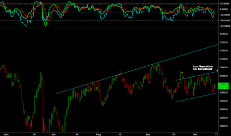 SX5E: Potential strong bullish trend on EUROSTOXX