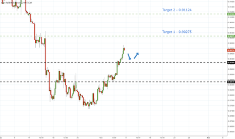 EURGBP: EurGbp - Strong Uptrend Points To Further Advances