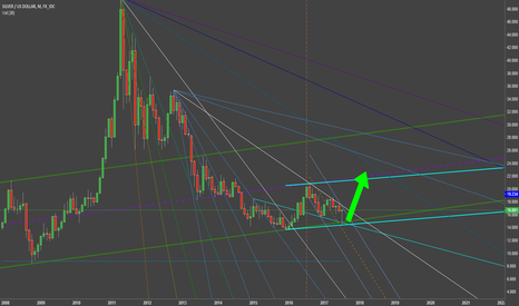 XAGUSD: Gold and silver there won't be lower!Fierce rise, The new age.