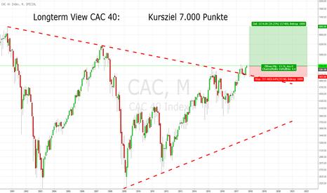 CAC: CAC 40 Longterm View: Kursziel 7.000 Punkte