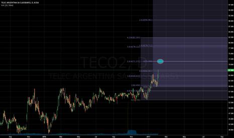 TECO2: TECO2 podria seguir un poco mas