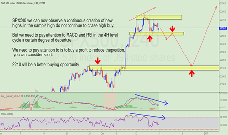 SPX500: Pay attention to SPX500 trading opportunities