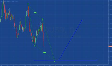 NZDUSD: Long NZD/USD Bullish ABCD