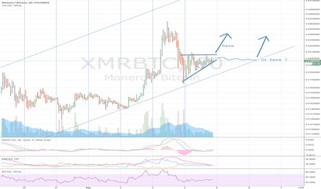 XMRBTC: good signs for another XMR move