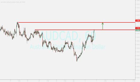 AUDCAD: audcad...buy after breakout