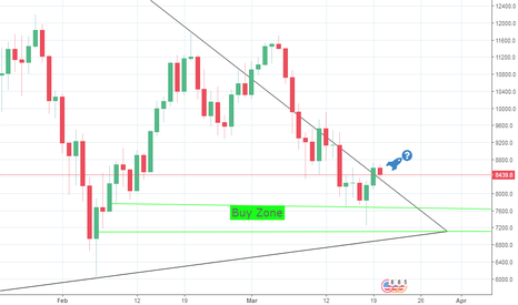 BTCUSD: Bitcoin - New cycle update