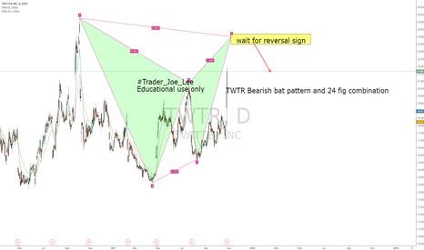 TWTR: TWTR Bearish bat pattern and 24 fig combination
